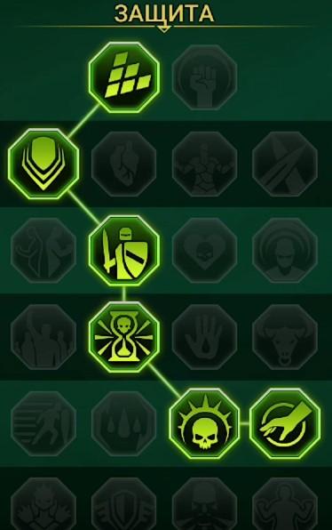 Развитие навыков защиты в RAID Shadow Legends